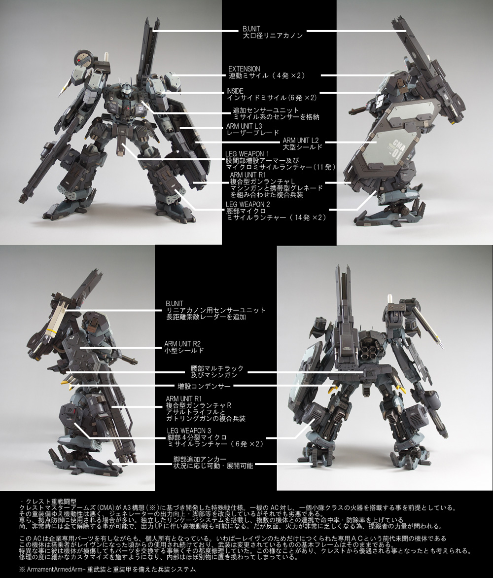 2715 Now THATs an ARMORED Core: Black Rain