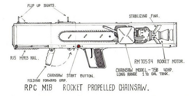 RocketPropelledChainsaw Armored Core Analogs: Bazooka Arms